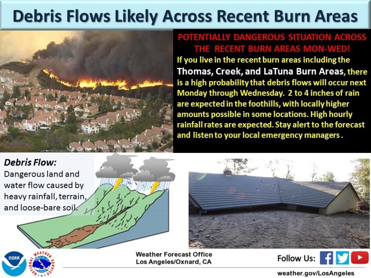 Southern California Rainstorm Prompts Evacuations After Wildfires: 'Be Prepared To Leave Immediately'