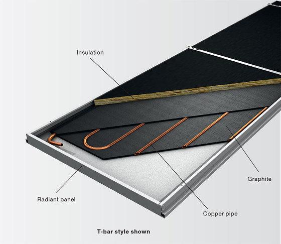 Carboline Radient Ceiling Panels