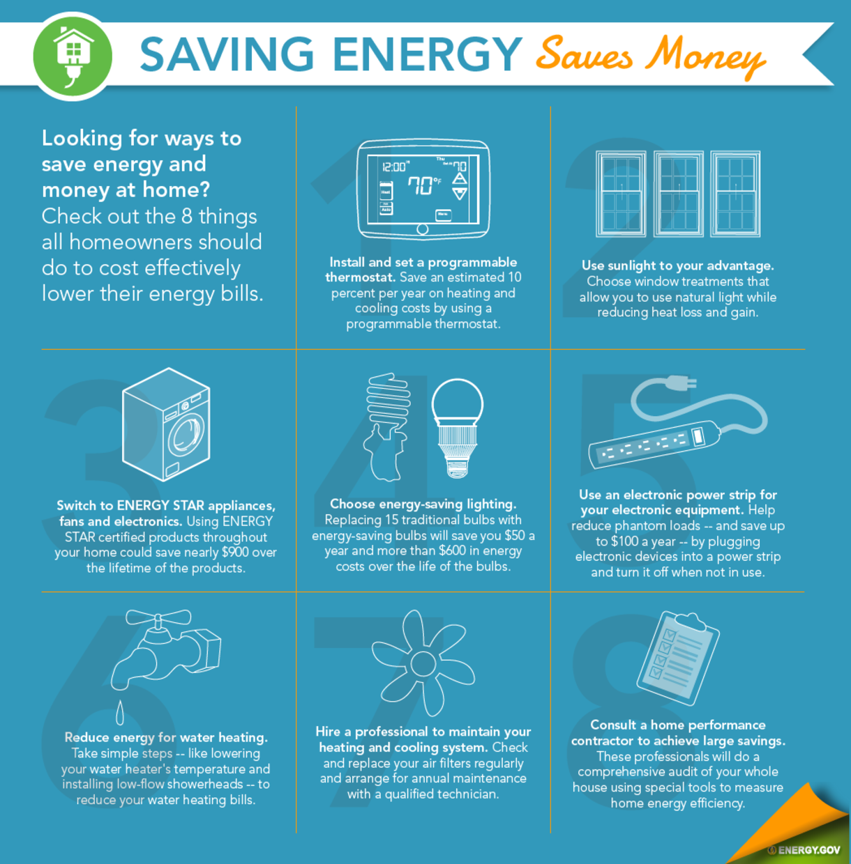 10 Energy Savings Tips for Spring