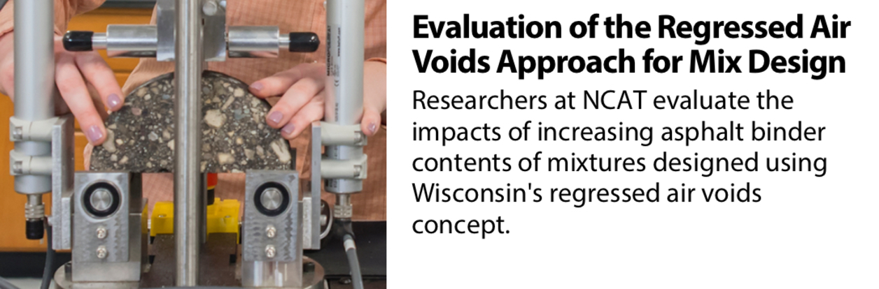 Evaluation of the Regressed Air Voids Approach for Mix Design