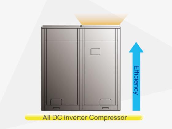 GREE GMV5 Inverter VRF System - ALL DC Inverter Technology