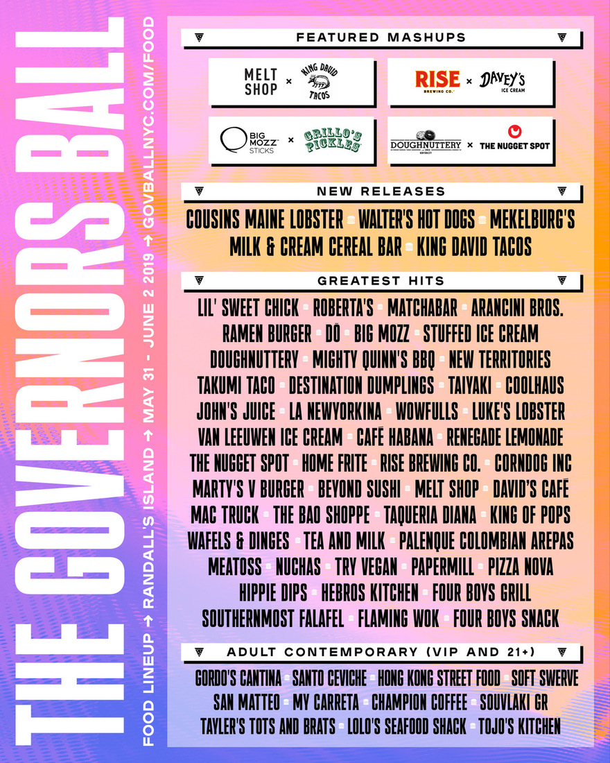 Governors Ball 2019 Lineup