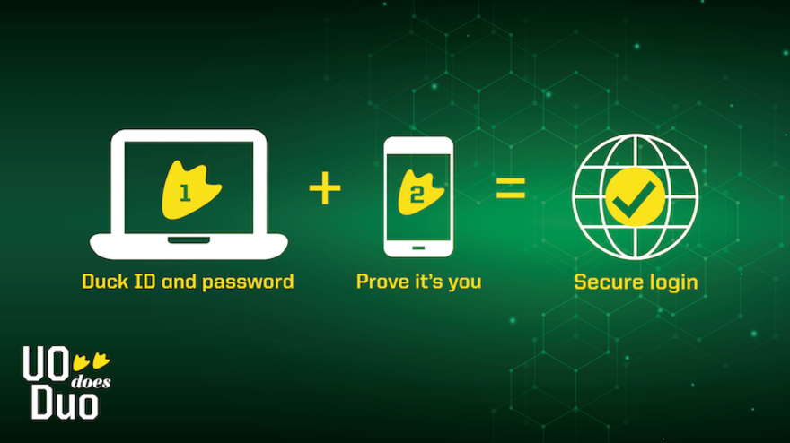 UO does Duo: Duck ID and password + Prove it's you = Secure login
