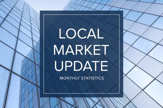 Local Market Update August 2020