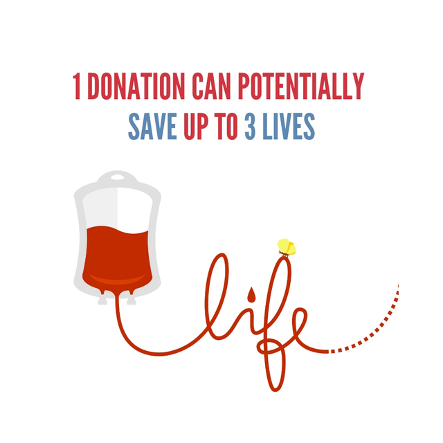 1 donation can potentially save up to 3 lives