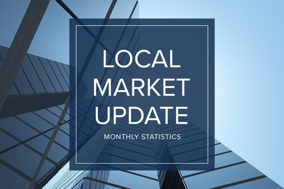 Local Market Update September 2020