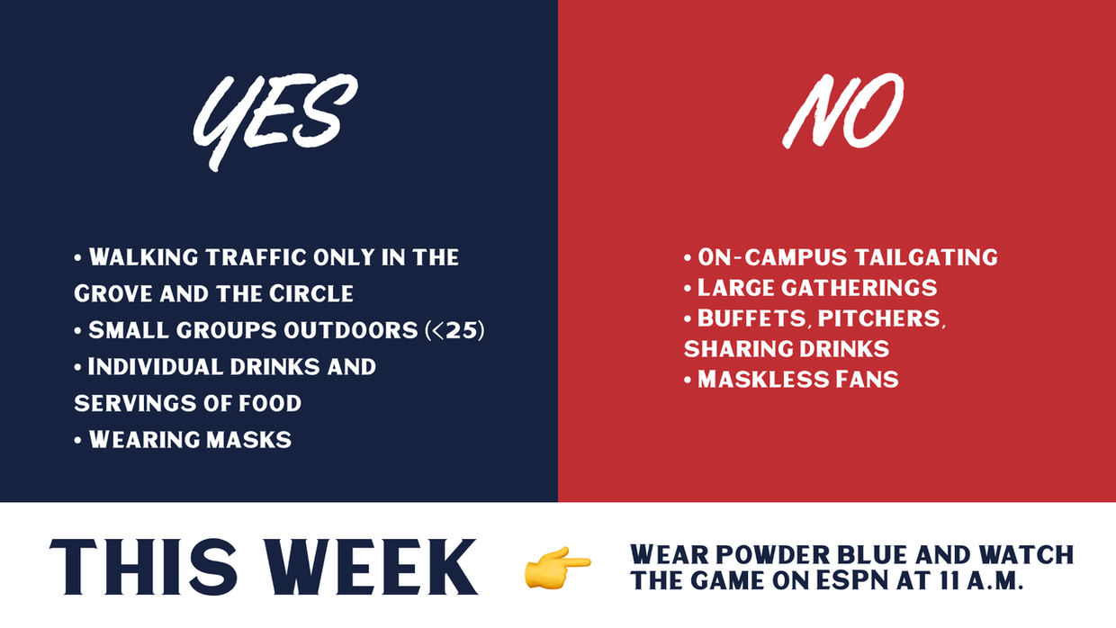 Rebel Red and Blue graphic that reads: YES Walking traffic only in the Grove and the Circle Small groups outdoors Individual drinks and servings of food Wearing masks NO On-campus tailgating Large gatherings Buffets, pitchers, sharing drinks Not wearing masks THIS WEEK Wear powder blue and watch the game on ESPN at 11 a.m.