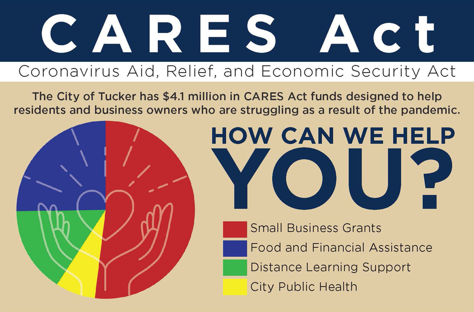 Tucker CARES Act Funds
