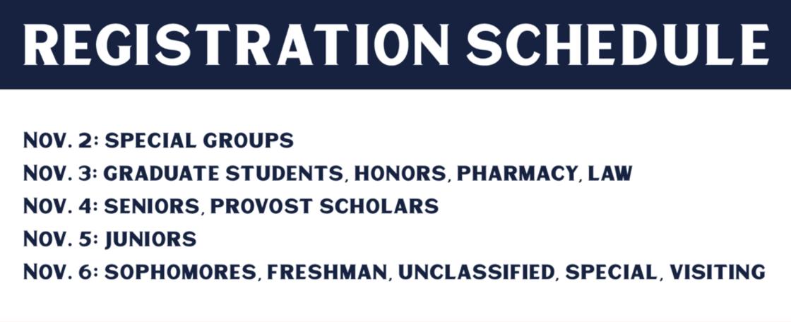 Graphic that reads: Registration schedule Nov. 2: special groups Nov. 3: graduate students, honors, pharmacy, law Nov. 4: seniors, provost scholars Nov. 5: juniors Nov. 6: sophomores, freshman, unclassified, special, visiting