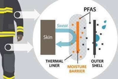 Firefighter PPE materials diagram