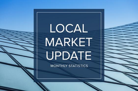 Local Market Update November 2020