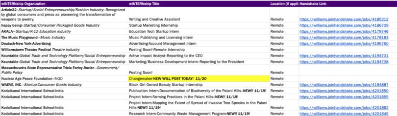 Screenshot of Google doc listing internships