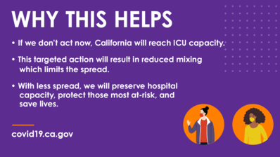 With less spread, we will preserve hospital capacity, protect those most at-risk, and save lives. Visit covid19.ca.gov for more information.