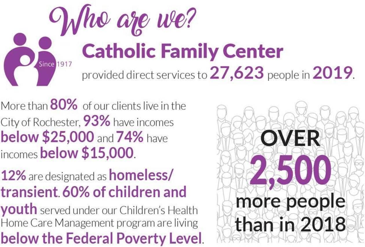 Who is Catholic Family Center