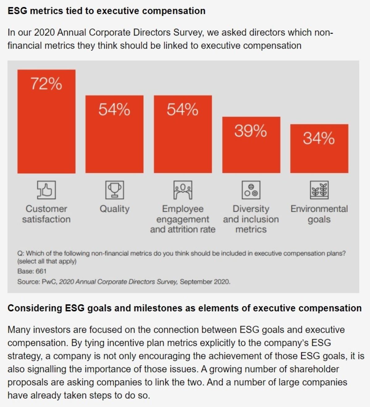 Frank Glassner weekly newsletter Compensation in Context on CEO Pay