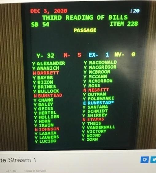 Vote board from the Senate on SB 54