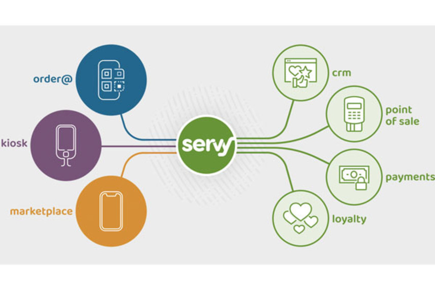 https://www.dutyfreemag.com/americas/business-news/retailers/2021/01/12/grab-launches-rebrand-and-changes-name-to-servy/#.X_3gty2z3s0