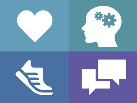 Image. Icons of heart, head, support, and exercise - all things needed for self care.