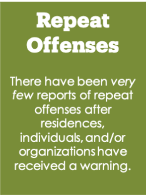 Repeat Offenses There have been very few reports of repeat offenses after residences, individuals, and/or organizations have received a warning.