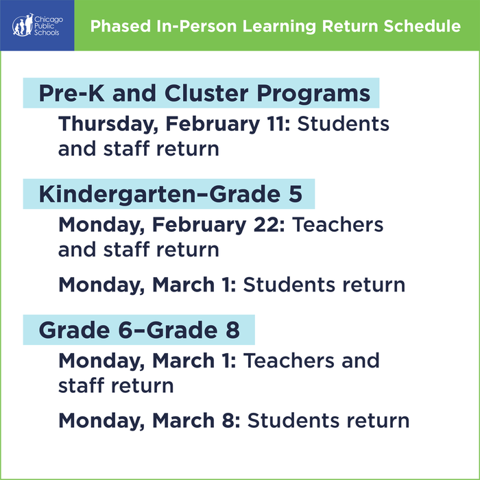 Phased In-Person Learning Return Schedule