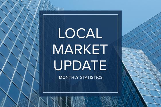 Local Market Update March 2021