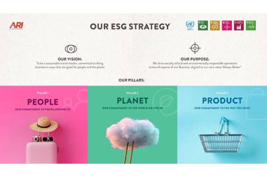 https://www.dutyfreemag.com/americas/business-news/retailers/2021/04/14/aer-rianta-international-launches-new-five-year-esg-strategy/#.YIAoLi295pQ