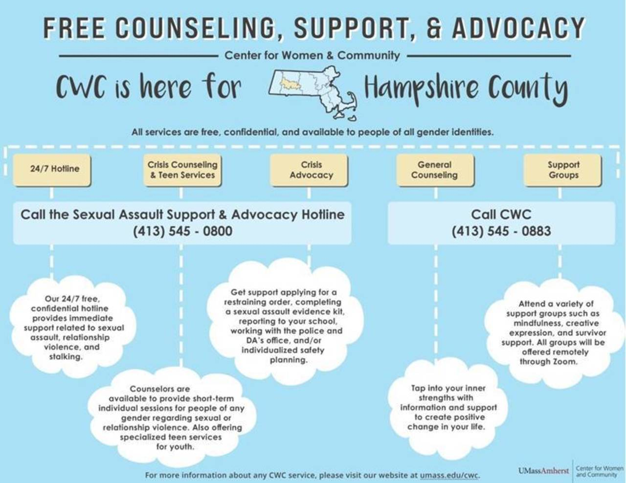 Free counseling, support & advocacy: CWC is here for Hampshire County