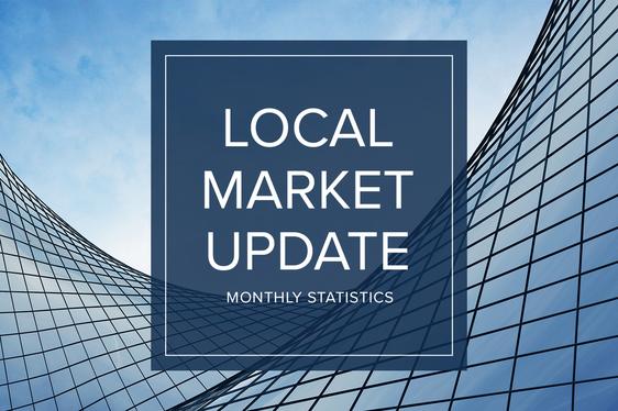 Local Market Update April 2021