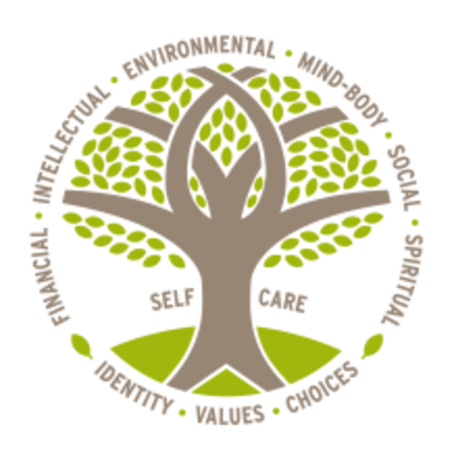 Circle DuWell logo: Brown tree with 6 branches and green leaves. Brown text forms a circle surrounding the tree reading financial, intellectual, environmental, mind-body, social, spiritual, identity, values, and choices.