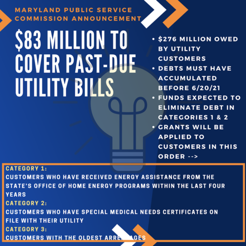 $83 Million to cover past due utility bills - Relief Act