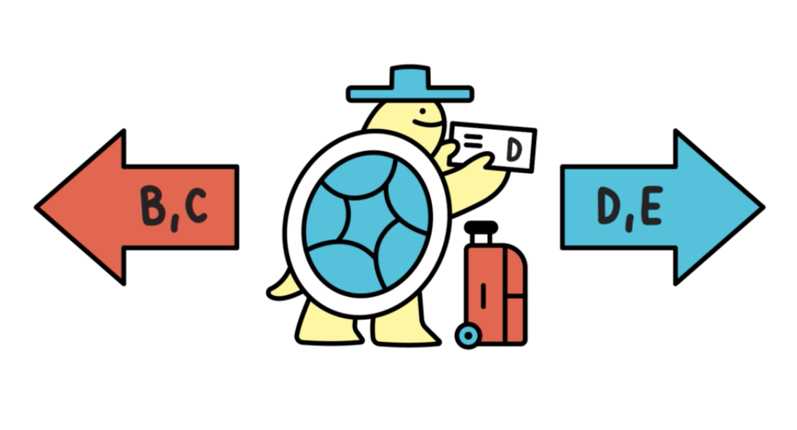 Cartoon of a turtle holding a boarding pass marked with the letter D