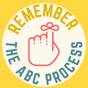 ABC Process