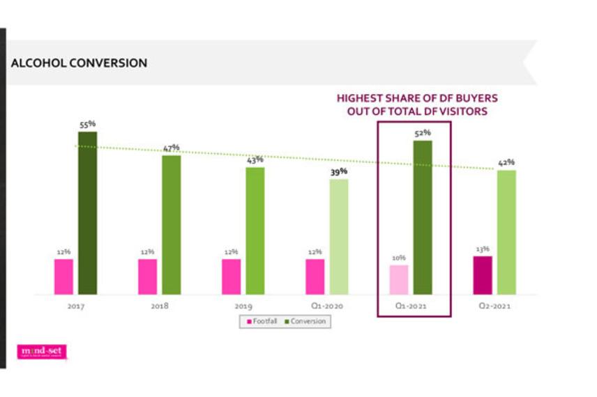 https://www.dutyfreemag.com/asia/business-news/industry-news/2021/08/11/m1nd-set-report-key-takeaways/#.YRrTMi2z2qA