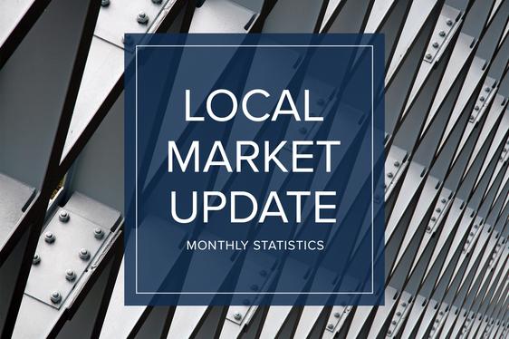 Local Market Update August 2021