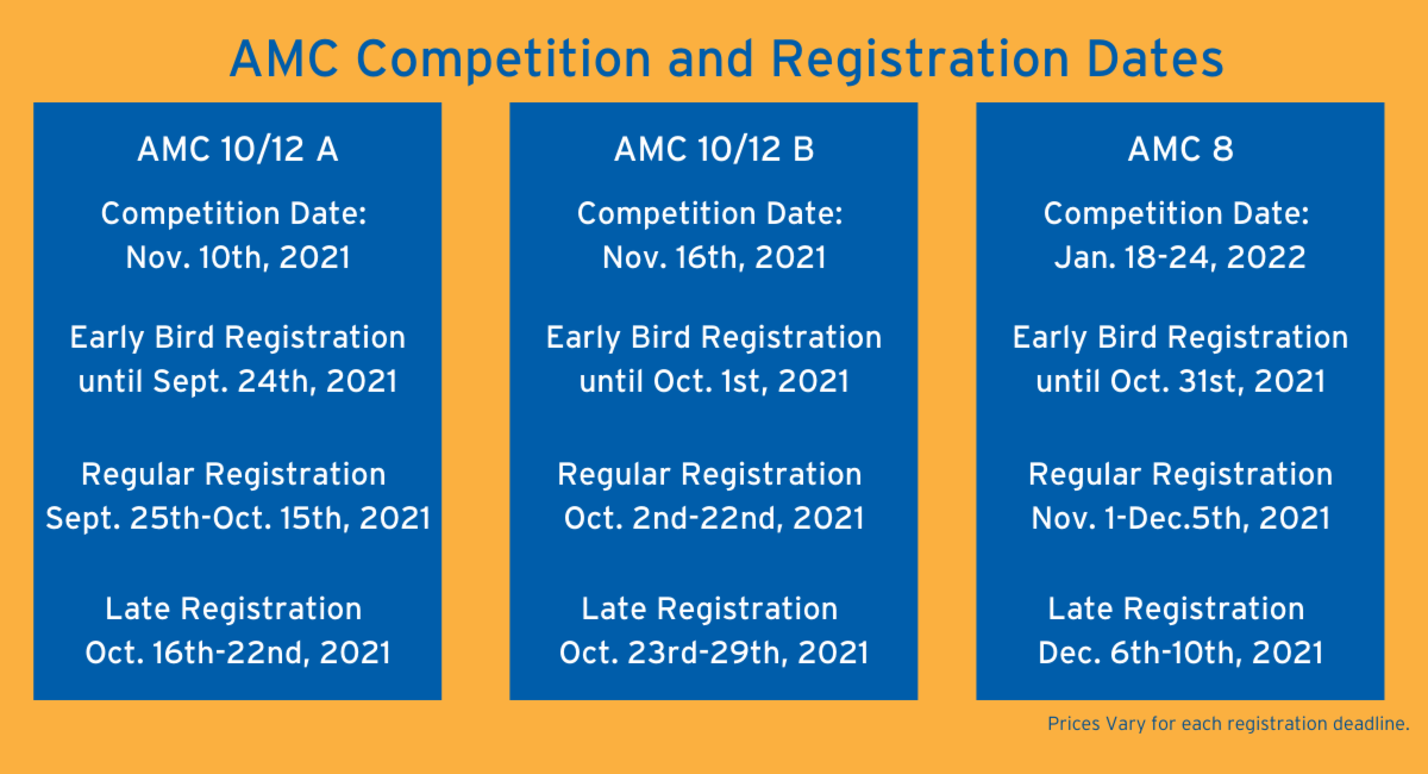AMC Competition and Registration Dates