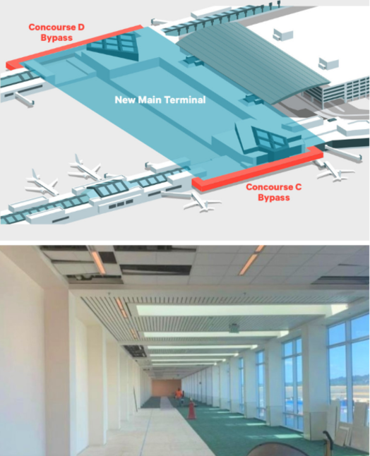 Top: graphic of the current main terminal with the footprint of the new one overlayed and showing the new bypass connectors along the sides, in red. Bottom: A look inside of the north bypass under construction. The floor is partially covered in carpet, partially bare concrete. You can see the airfield out of the window.
