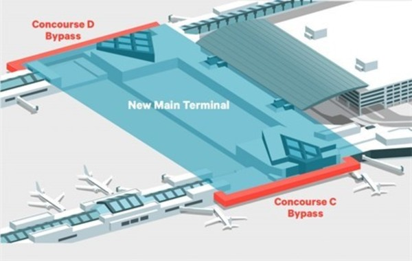Graphic of the new main terminal, overlayed on the current terminal. The bypass connectors are indicated in red along the sides of the terminal.