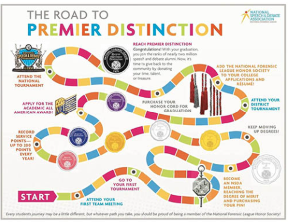 Map: The Road to Premier Distinction