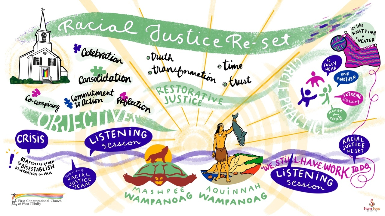 Restorative Justice Circle