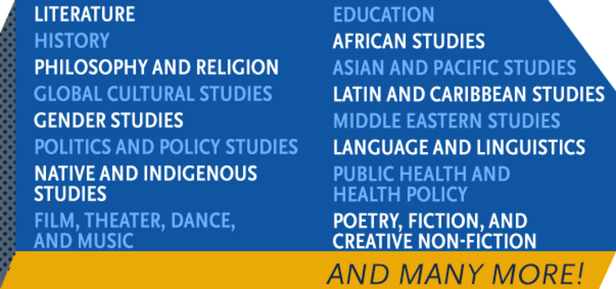 MUSE Books Custom Collections offer subject area coverage in many humanities and social science disciplines, including literature, history, philosophy and religion, global cultural studies, gender studies, politics and policy studies, film, theater, performing arts, education, area studies, public health and health policy, and many more,